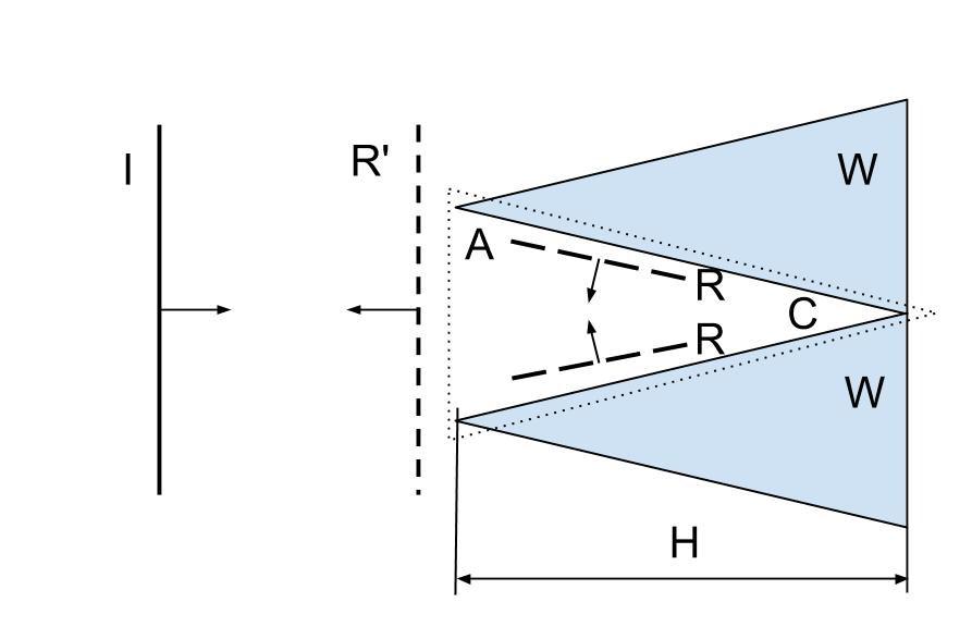 Anechoic chamber dissipation