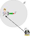 Attaque par relais sur le protocole Echo.png