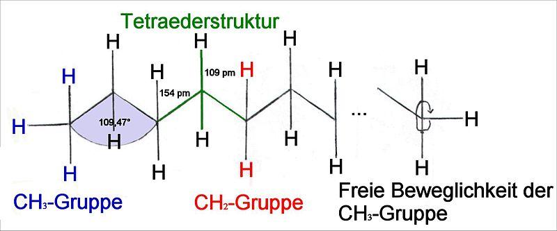 File:Aufbau und Struktur der Alkane.jpg