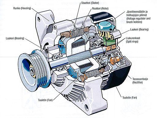 Ammcobus    Alternator test tool