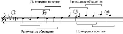 Bach-Invention-Image024-ru.jpg