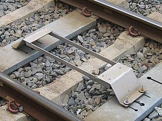 Transmission balise-locomotive - TBL1-balise