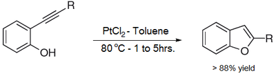 Benzofuranoj tra Cycloisomerization
