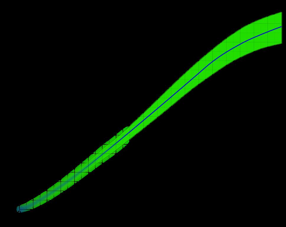 File:Biparietal diameter by gestational age png - Wikimedia