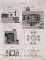 Bleaching; vats and cauldrons for bleaching cloth. Engraving Wellcome V0024197ER.jpg