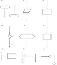 Flowchart : Quiz (The Full Wiki)