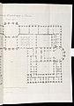 Bound Print (France), 1745 (CH 18292897-2).jpg