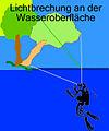 Brechung WOF Taucher.jpg
