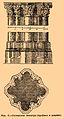 Brockhaus and Efron Encyclopedic Dictionary b17 431-1.jpg