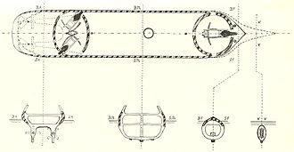 Japanese ironclad Kōtetsu - Plan