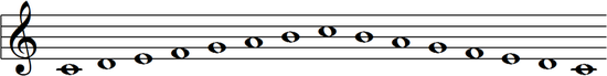 C major scale ascending and descending