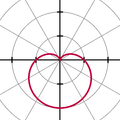 Cardioid r=1-sin(t).PNG