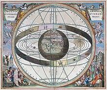 Geozentrisches Weltbild nach Ptolemäus (Andreas Cellarius, Harmonia Macrocosmica, 1660/61) (Quelle: Wikimedia)