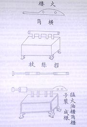 A Chinese flamethrower from the Wujing Zongyao manuscript of 1044 AD, Song Dynasty.