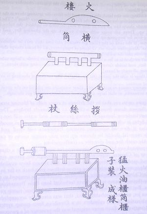 Pen Huo Qi - A Chinese flamethrower from the Wujing Zongyao manuscript of 1044 AD, Song Dynasty.