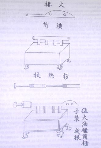 Chola Navy - A Chinese flame thrower of the 9th century, Designs like this were incorporated into the Chola Navy