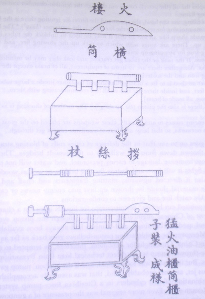 List Of Chinese Inventions Howling Pixel Brother 461 761 606 607 Sewing Machine Threading Diagram Flamethrower