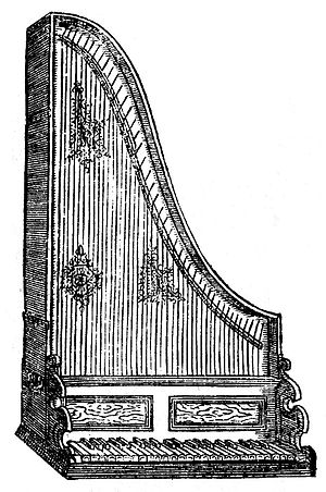 Clavicytherium - The clavicytherium as portrayed in Praetorius's Syntagma Musicum