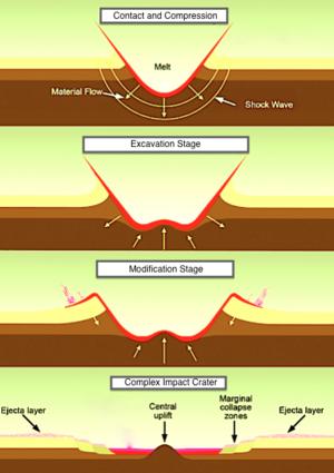Cleopatra Crater Wikipedia