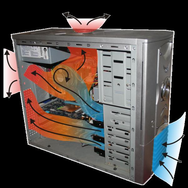 600px-Computer_case_coolingair_flow.png