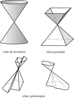 Cones geometrie.png