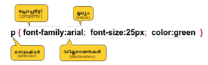 English: CSS rule in Malayalam