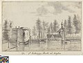 De Sint-Katelijnepoort te Brugge, 1780, Groeningemuseum, 0041300000.jpg