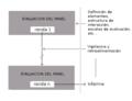 Delphi Method diagram es.png