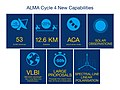Description of ALMA Cycle 4 main new capabilities (28596726574).jpg