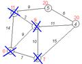 Dijkstra graph12.PNG