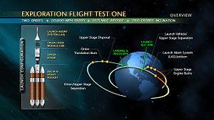 Exploration Flight Test 1 - Mission diagram
