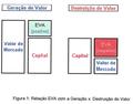 EVA-Economic Value Added v1.png