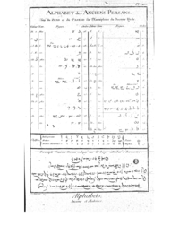 Avestan alphabet - Wikipedia