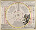 Ephemerides motuum coelestium geometricae - CBT 5870664.jpg