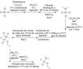 Fluorotabun síntese total padrão.png
