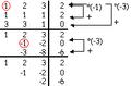 Gausseliminierung Pivotisierung.PNG