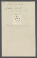 Glaucoma scintillans - - Print - Iconographia Zoologica - Special Collections University of Amsterdam - UBAINV0274 113 15 0064.tif