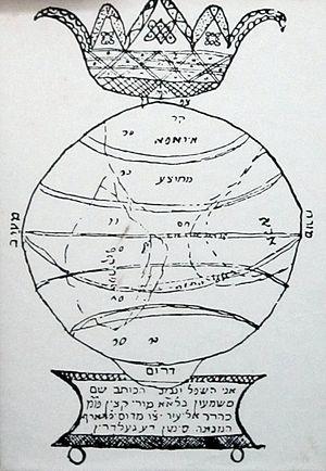Simon von Geldern - Drawing of the globe from Von Geldern's diary