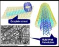 Graphite sheet of nanotubes.png