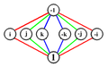 GroupDiagramQ8.png
