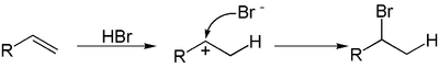 Hydrogen bromide addition to an alkene