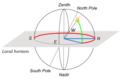 Horizontal coordinate system 2.png