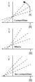 Inhibition diagrams es.png