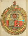 Johann Stöffler, Elucidatio fabricae ususque astrolabii.png