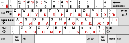 KB Eng-Rus QWERTY(ЙЦУКЕН).svg