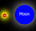 LP 768-500 and Moon size comparison.png