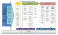 Logic Model Impact Direction Education.pdf