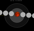 Lunar eclipse chart close-1917Jul04.png