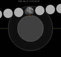 Lunar eclipse chart close-2046Jan22.png