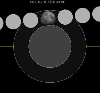 January 2046 lunar eclipse